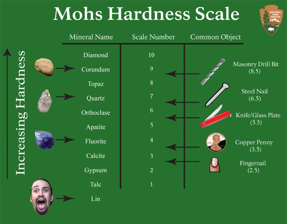 MOHS SCALE-01.png