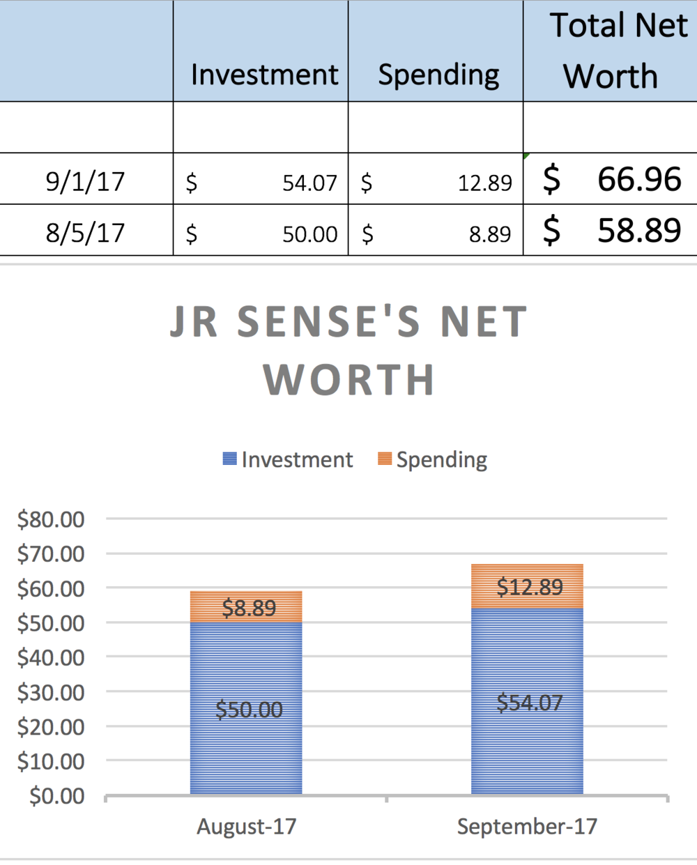 Jr Kids Net Worth AUG 2017.png
