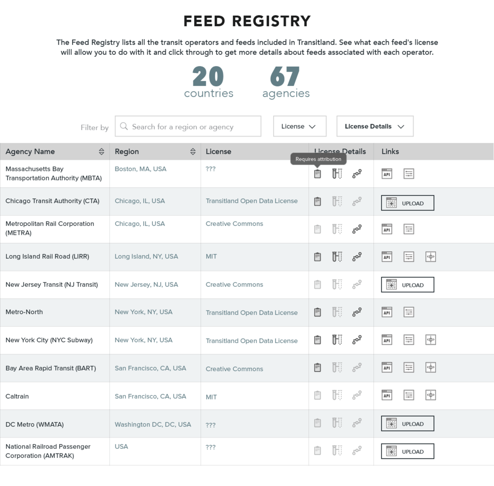 TransitLand_FeedRegistry_1.2.png