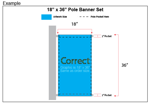 POLEBANNER-POLE-POCKETS-EXPLAINED-01.jpg
