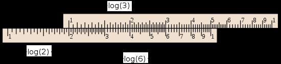slide rule wiki.png
