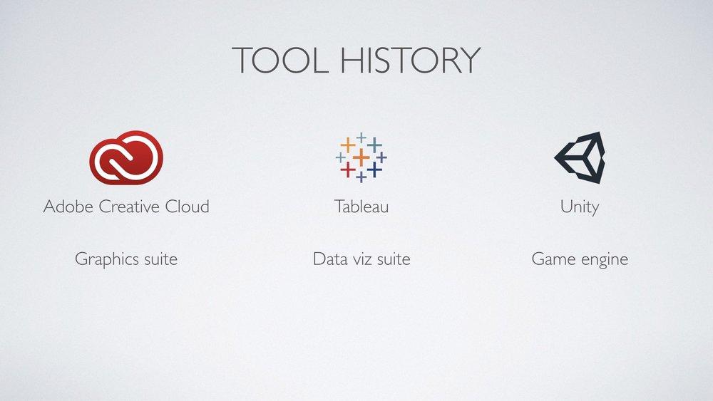 DataViz_Week1_TechStack.004.jpeg