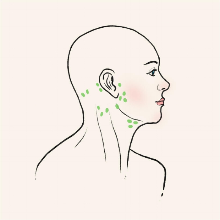lymph-nodes-in-face.jpg