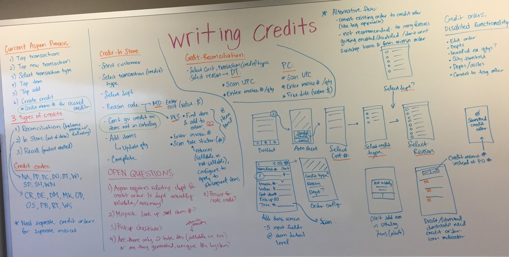Version 2 whiteboarding for Credits 1.0 feature