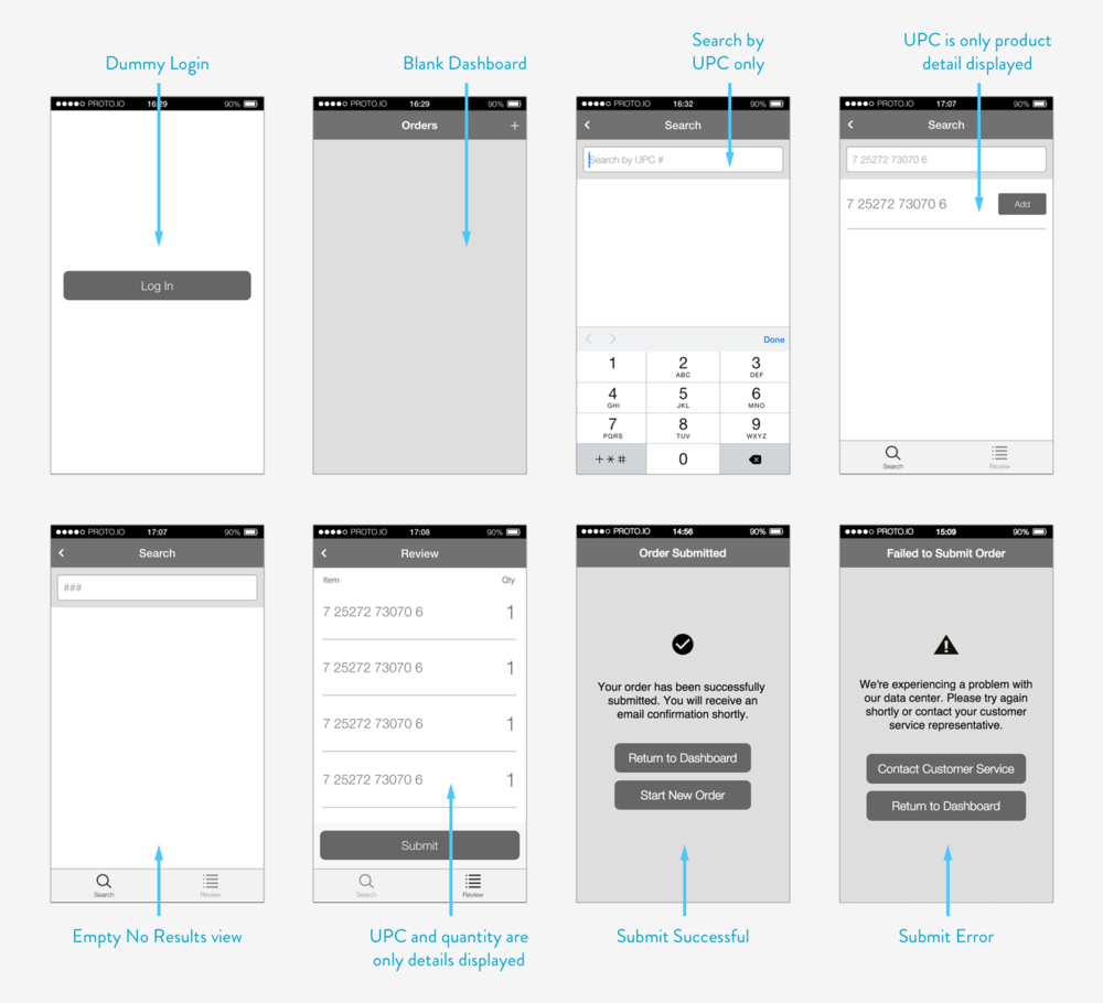 Minimal wireframes for the initial POC.