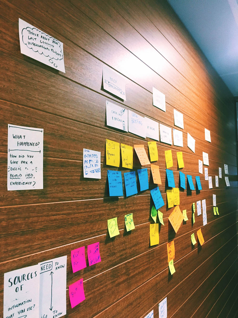 post-it not journey map