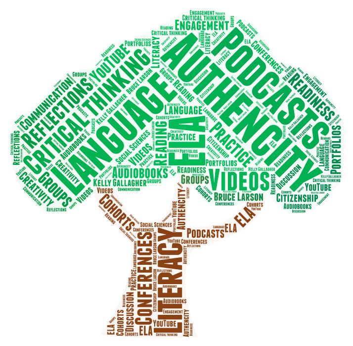 [Image: TagCloud of teaching vocabulary with words such as educational authors, podcasts, methods of teaching, and educational subjects]