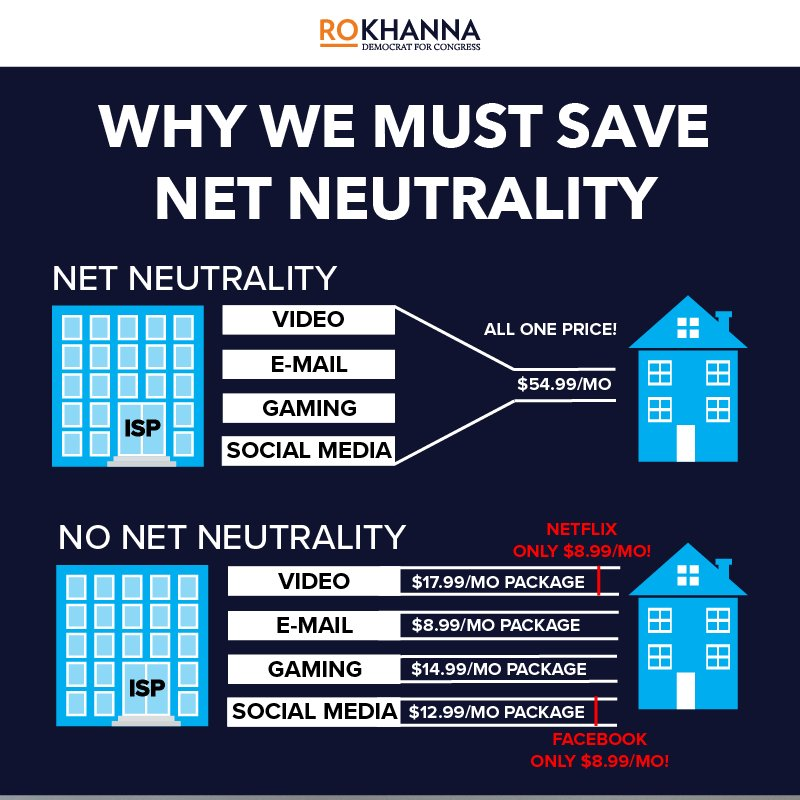 A CONTROVERSIAL PROPOSITION  : The plan to end Net Neutrality has sparked criticism over the stranglehold it will give ISP's on Internet Access.   GRAPHIC: Ro Khanna
