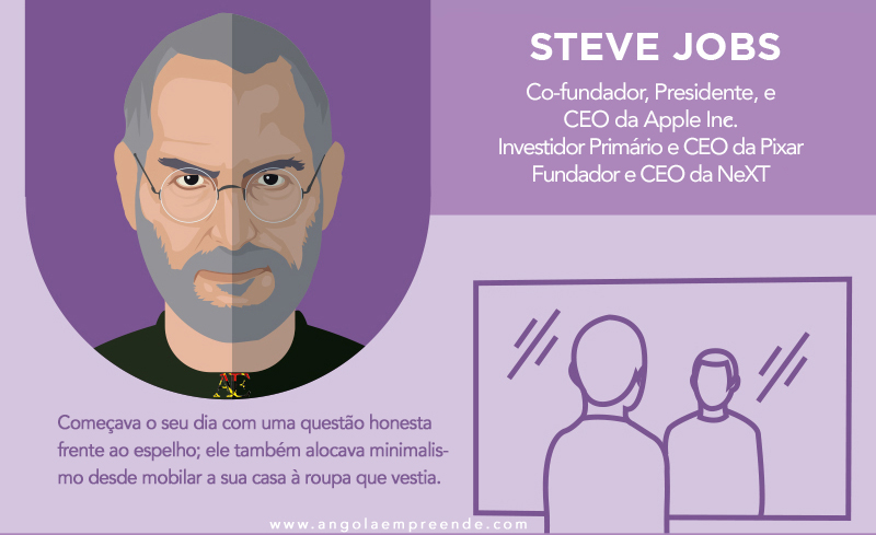 Steve-Jobs-Rotina-Matinal Angola Empreende.jpg