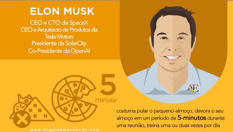 Elon-Musk-Rotina-Matinal Angola Empreende.jpg