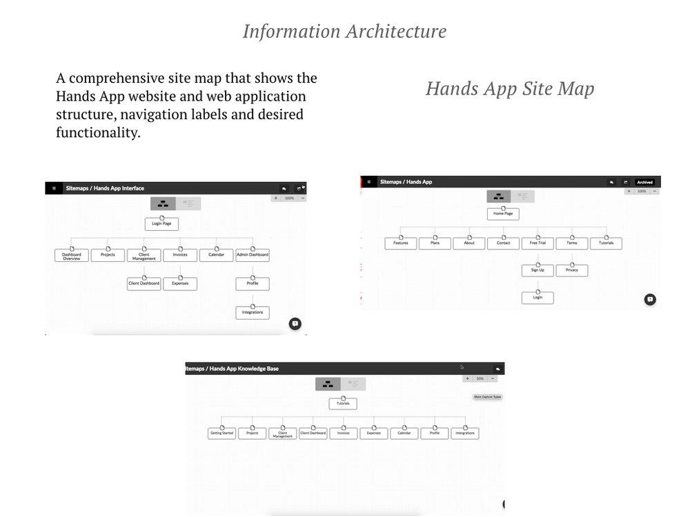 Hands App Portfolio Piece.014.jpeg