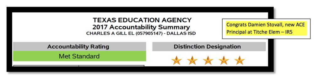 TEA_Accountability Rating