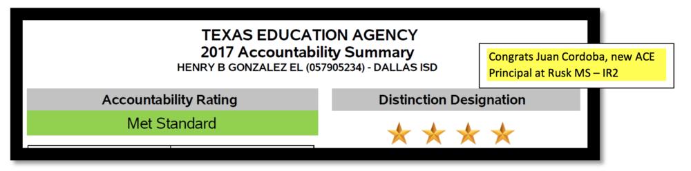 Cordoba_Accountability Rating