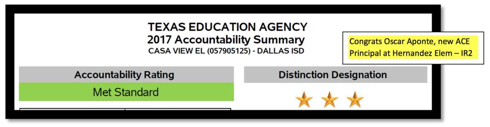 TEA_Accountability_Aponte