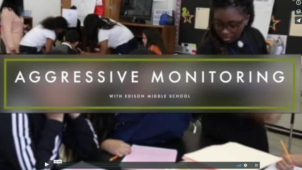 Aggressive Monitoring Video