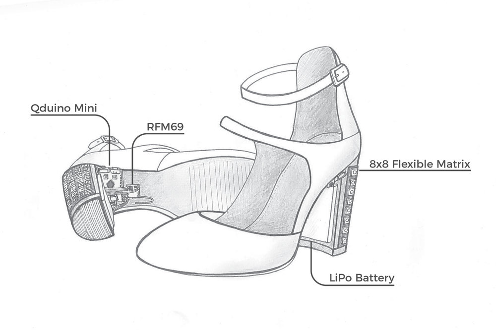 Insta-Hue Heels - Electronics Integration