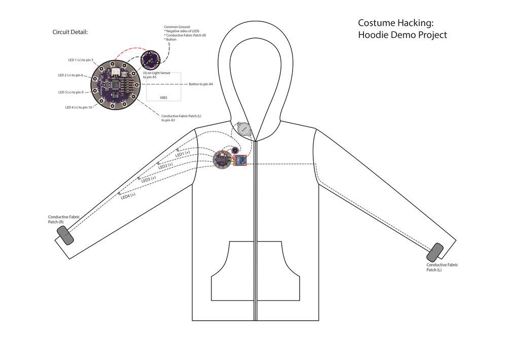 Interactive Electronic Hoodie