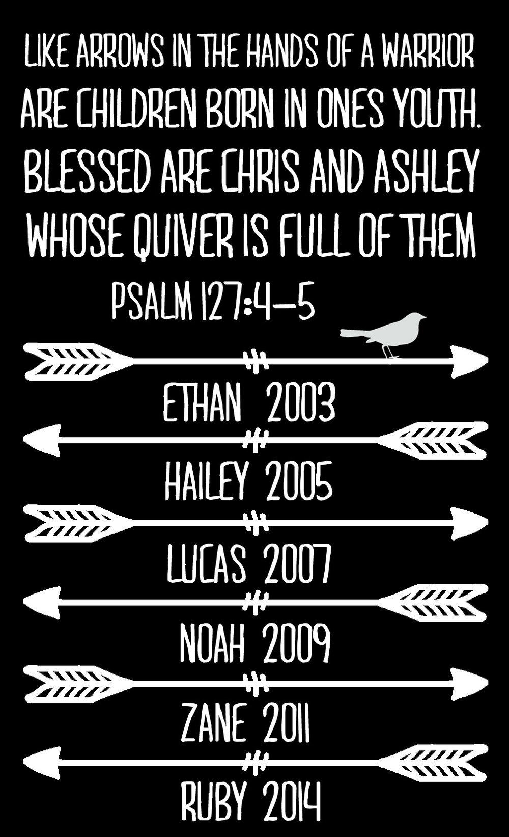 Family // Psalm 127 4-5 // 14x23 // $65