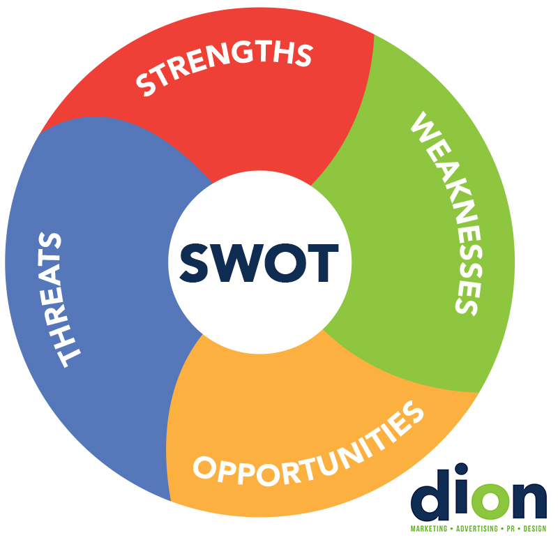 DMC SWOT Analysis 2018 Blog Image.jpg