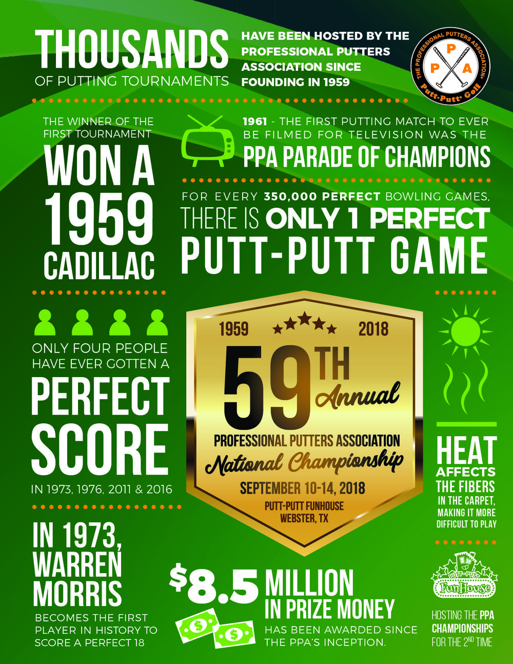 PPFH PPA Infographic 2018.jpg