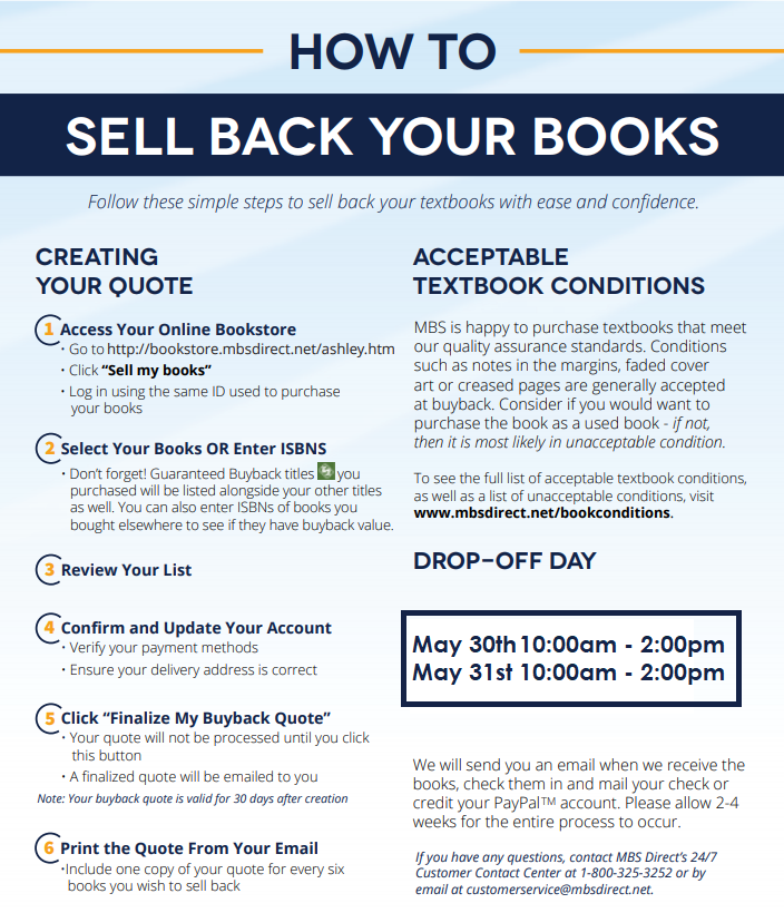 How to sell back your books.png