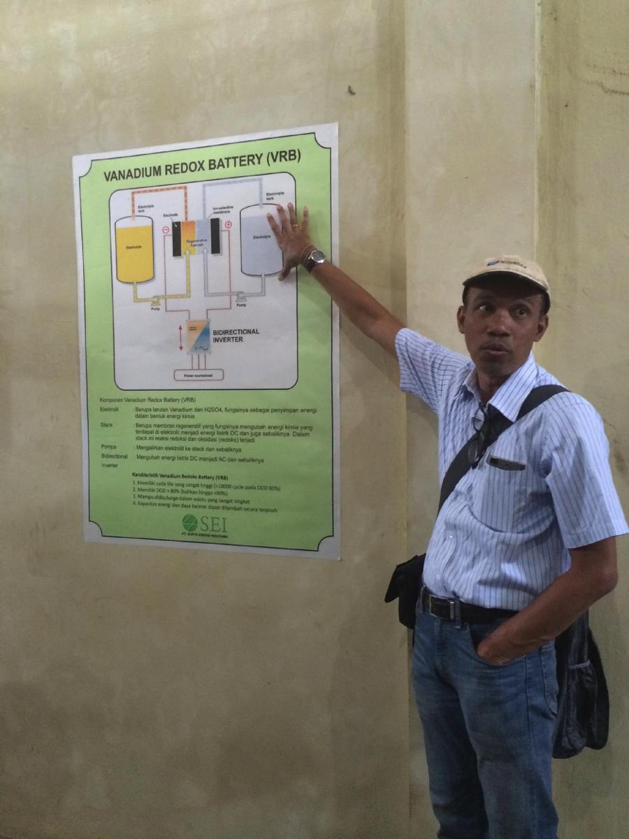 IndonesiaEnergyStorage.png