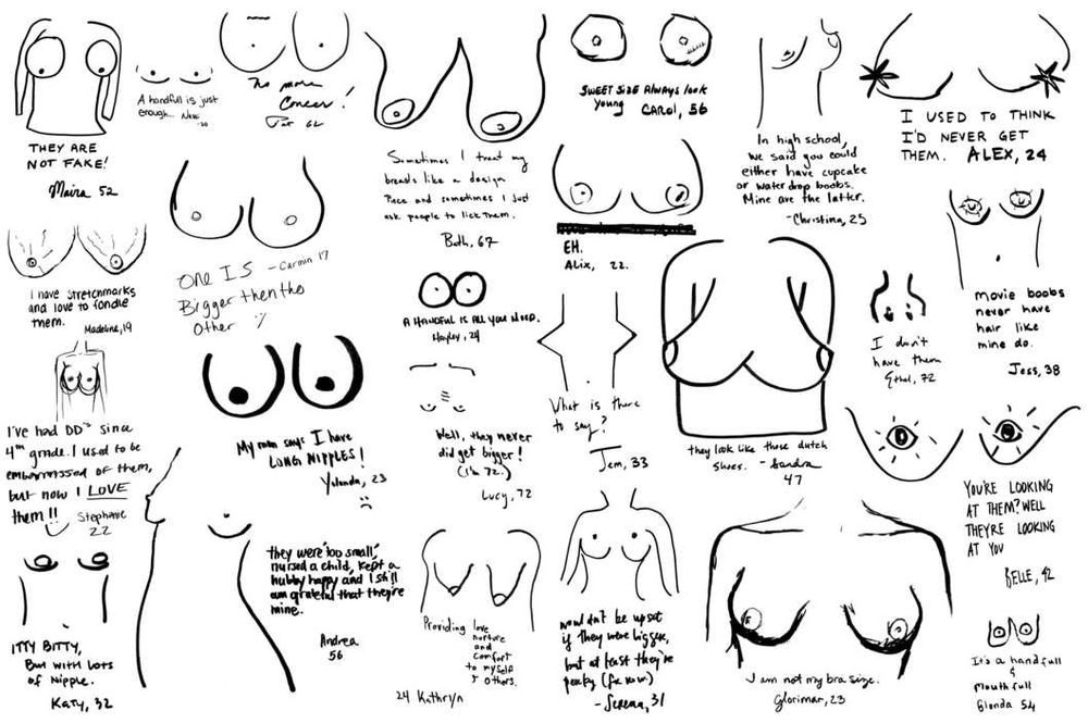 ivanspiration :     New York Women Draw their own boobs