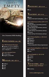 New-Testament-Bookmark