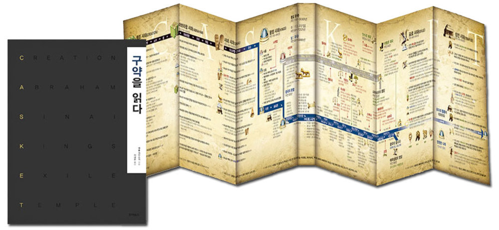 Korean-Bible-Timeline