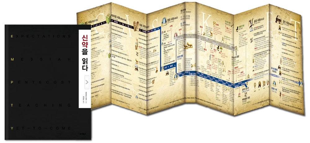 Korean-Bible-Study-Guide
