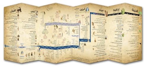 Casket Empty Arabic OT Timeline 2.jpg