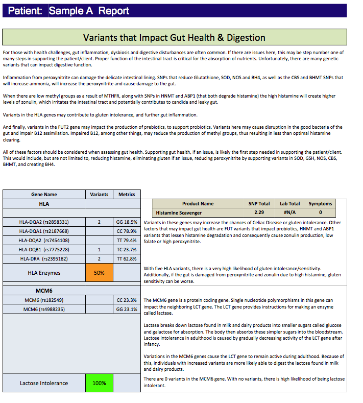 Methylgenetic Nutrition Analysis - -Professional report that is meant to be reviewed with a healthcare provider that is familiar with genetic SNPs-This report includes all of the data you would see in Strategene as well as information on nutrition and fitness and some disease risk status (including metabolic pathways for methylation, detoxification, antioxidant, mitochondria, cell membrane, transsulfuration, and more)-This report must be run through a healthcare provider.