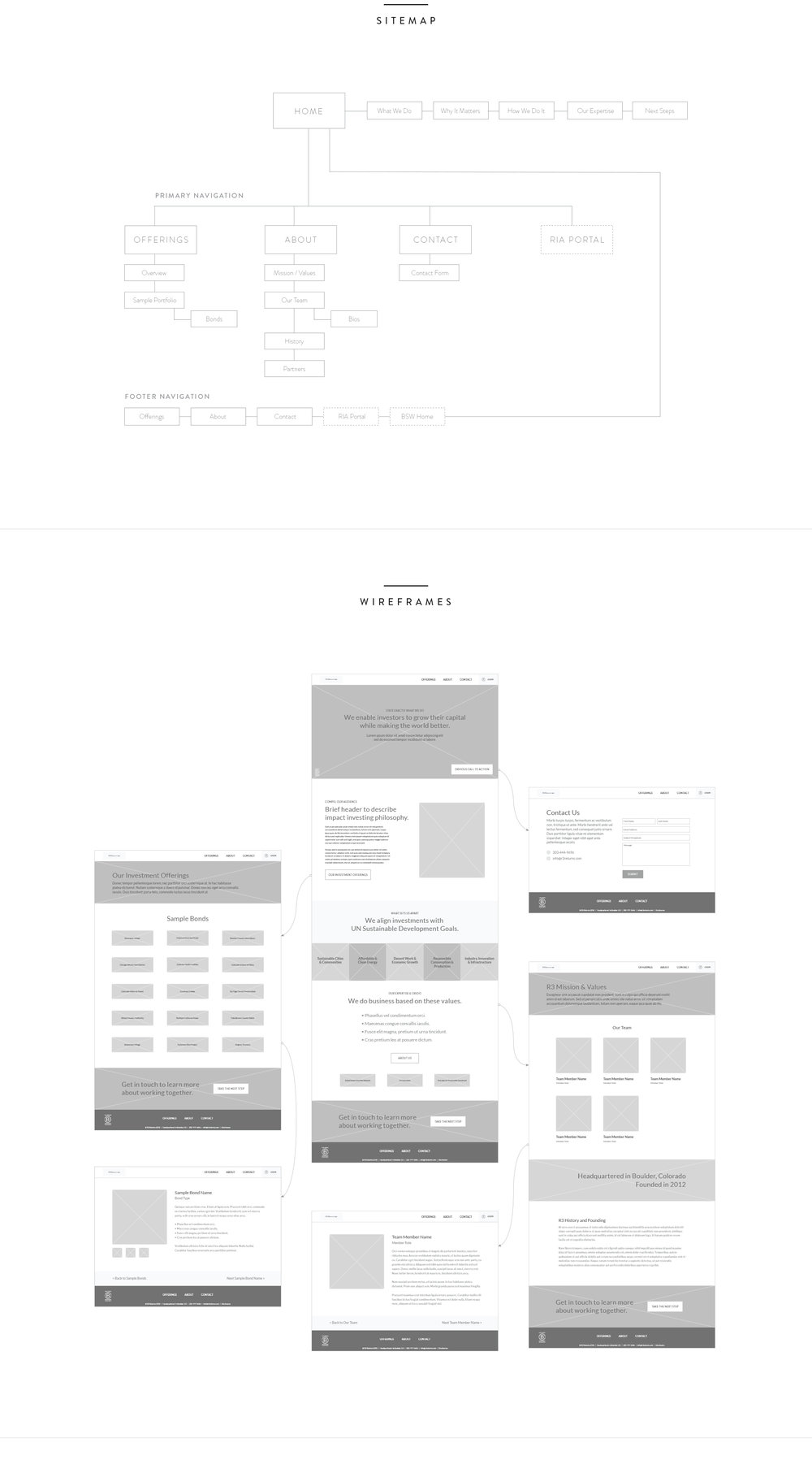 r3-returns-wireframes.jpg