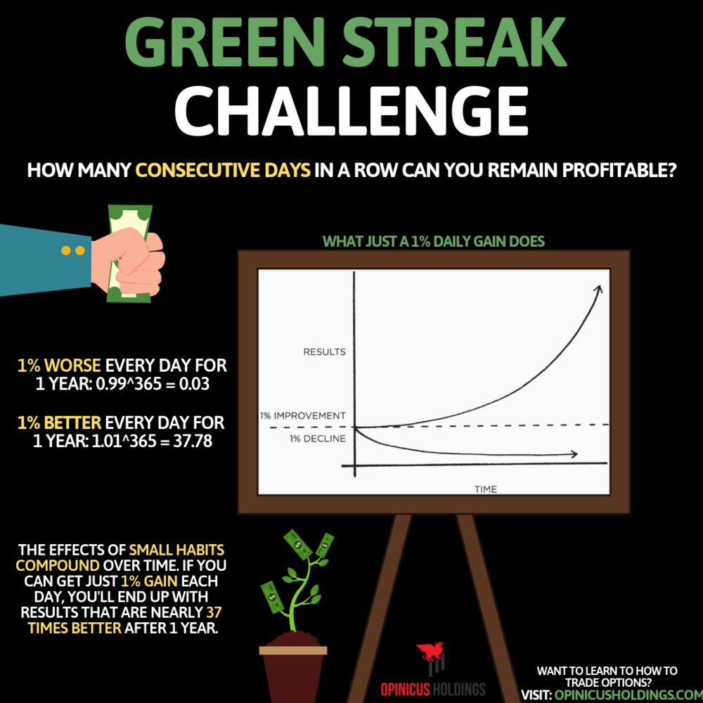 GREEN STREAK DAY TRADING CHALLENGE.png