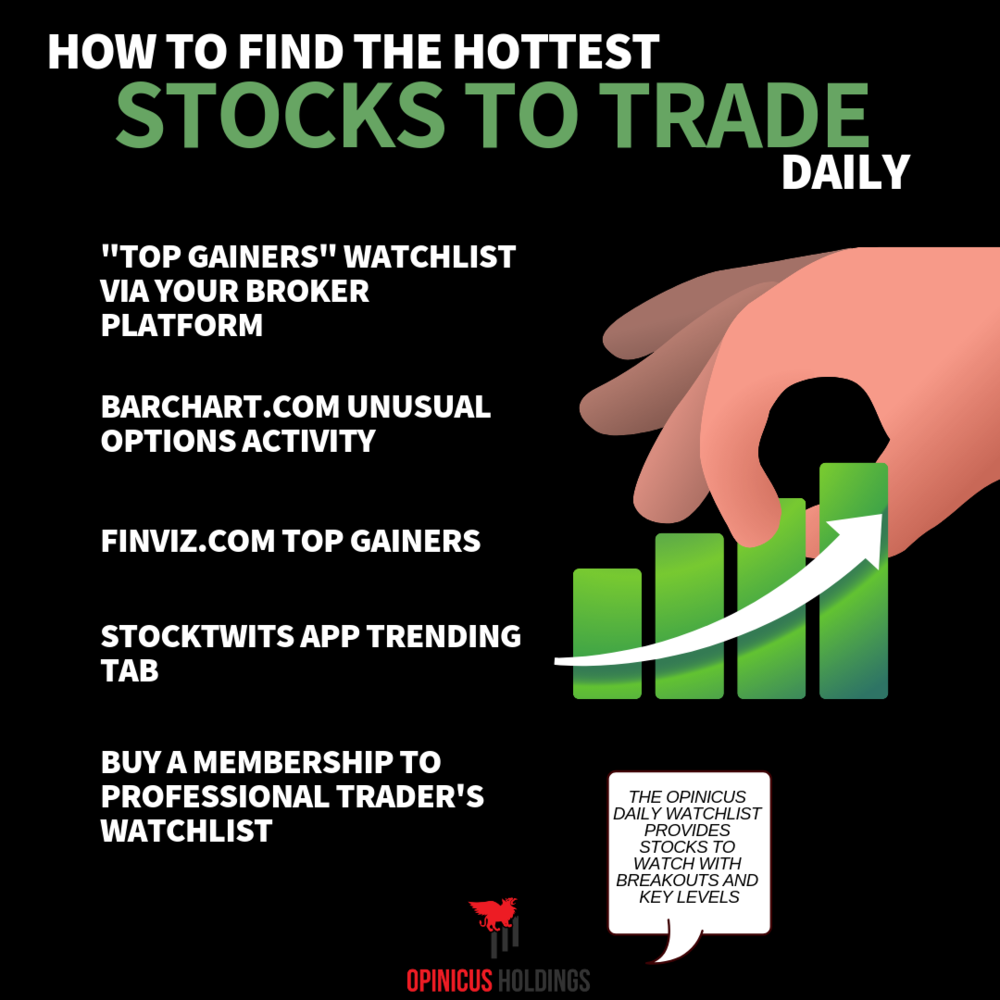 How to find the hottest stocks to trade daily