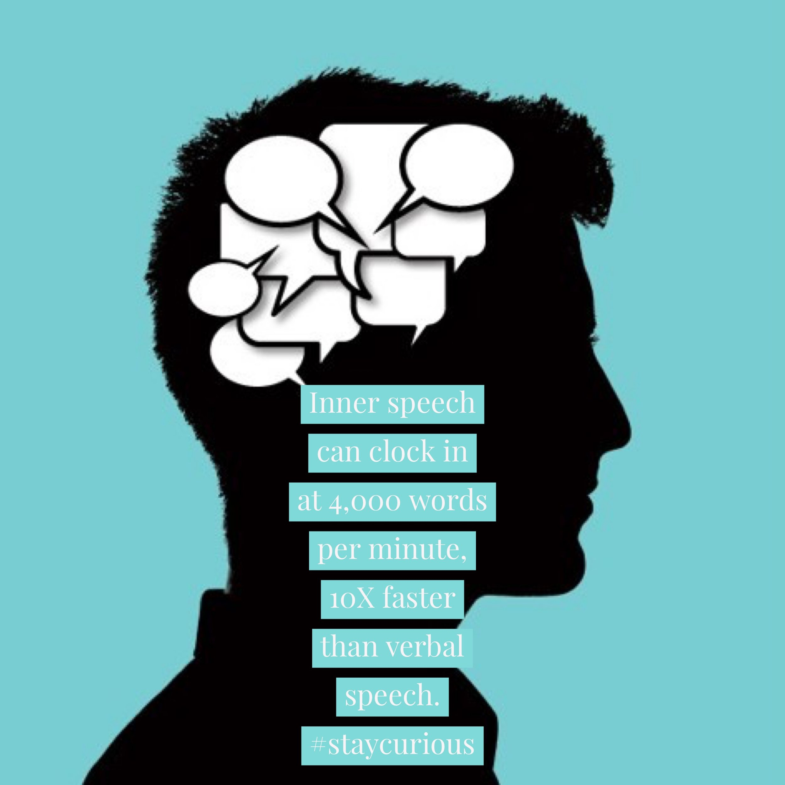 Inner speech can clock in at 4,000 words per minute, 10X faster than