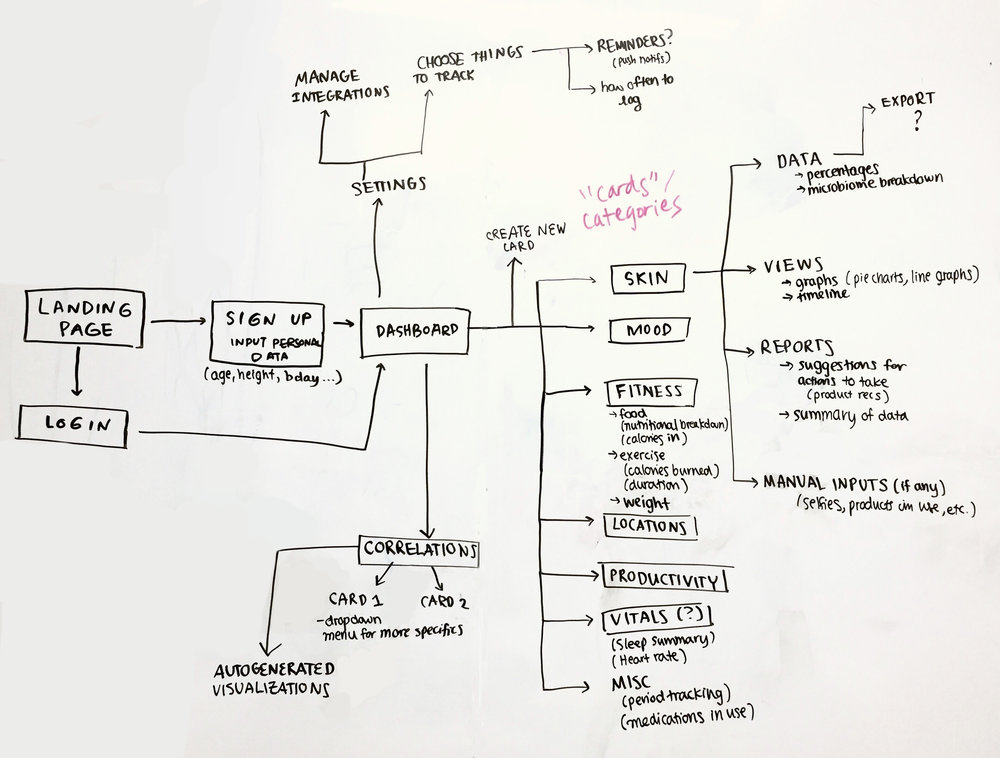 smartphage-flow.jpg