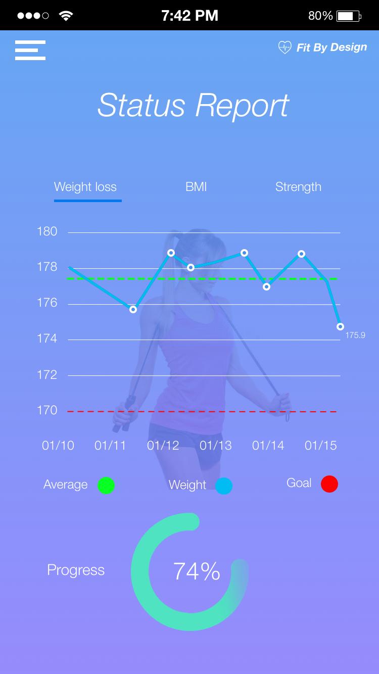 Track progress visually through selecting graphs