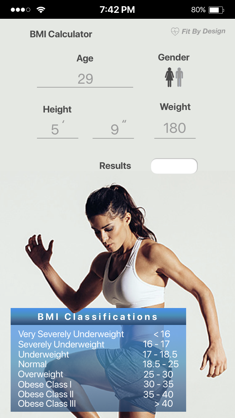 Easy to use BMI calculator helps provide perspective of current health