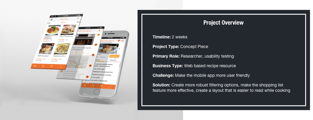 Allrecipes Overview screens flying out Dark Gray.png