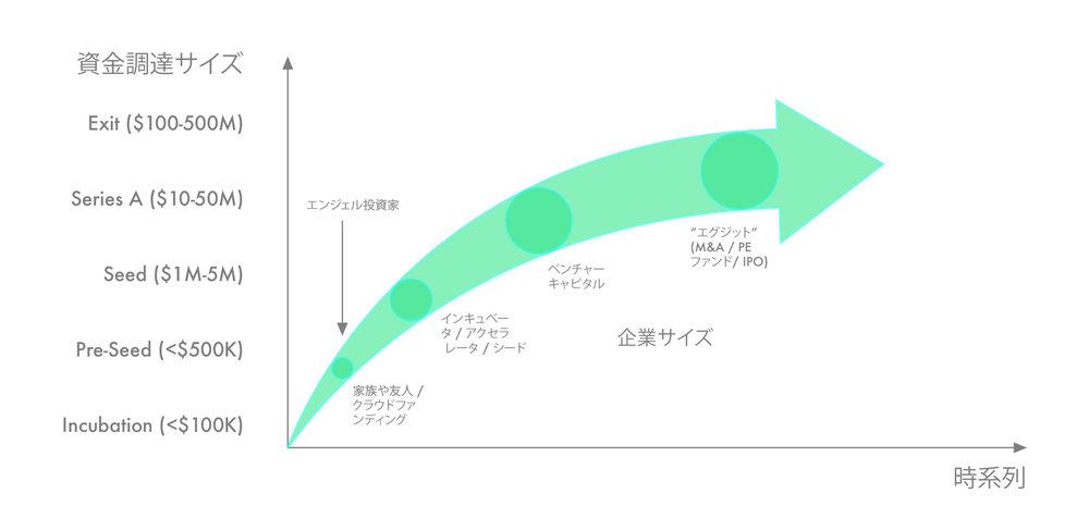 Yakumi Graphs-10.jpg