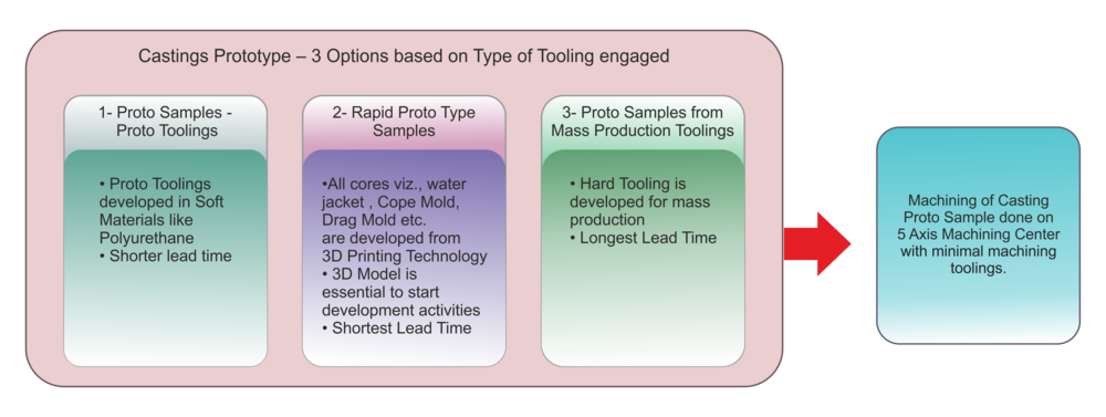 5 axis machine tooling proocess-e.png