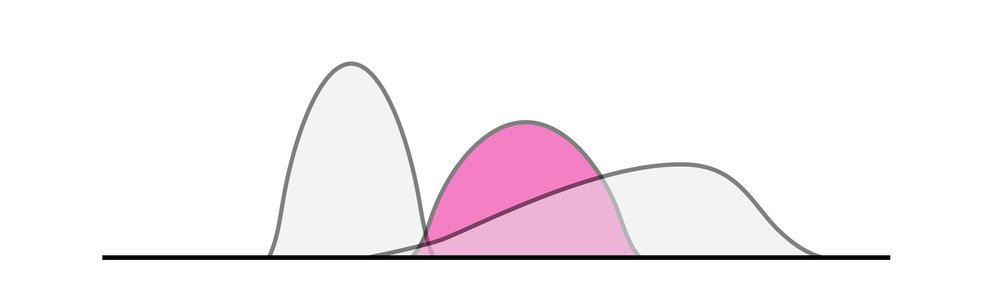 distributions.jpg