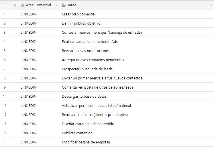 Workflow diseñado con el programa AIRTABLE