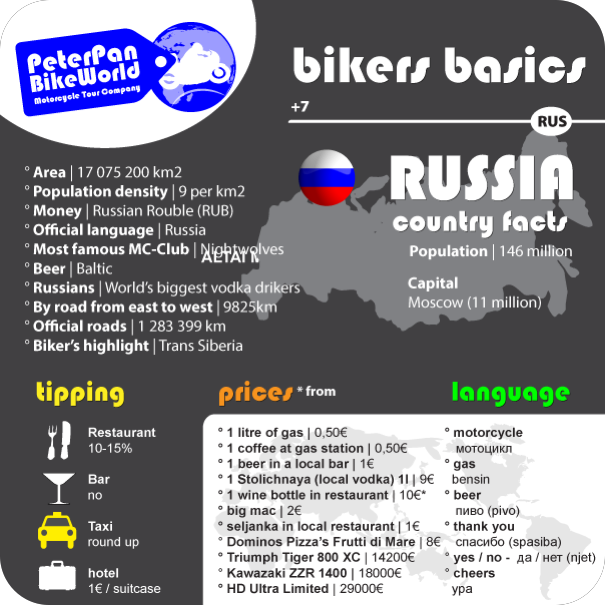 Bikers Basics - Country facts Russia!