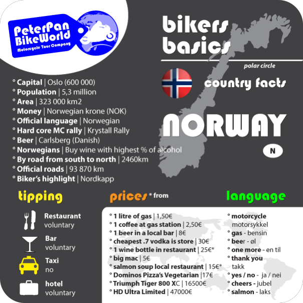 Bikers basics - Country facts Norway!
