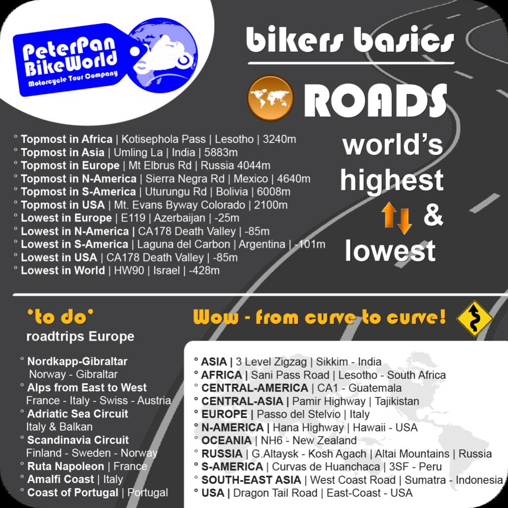 Bikers Basics - World's highest and lowest roads!