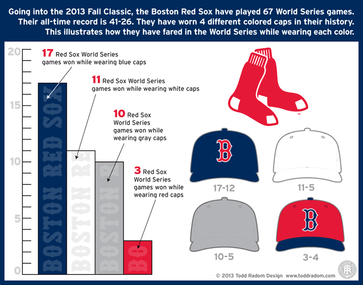 RED-SOX-CAPS
