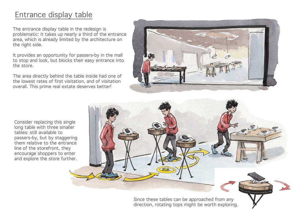 entrance_tables.jpg
