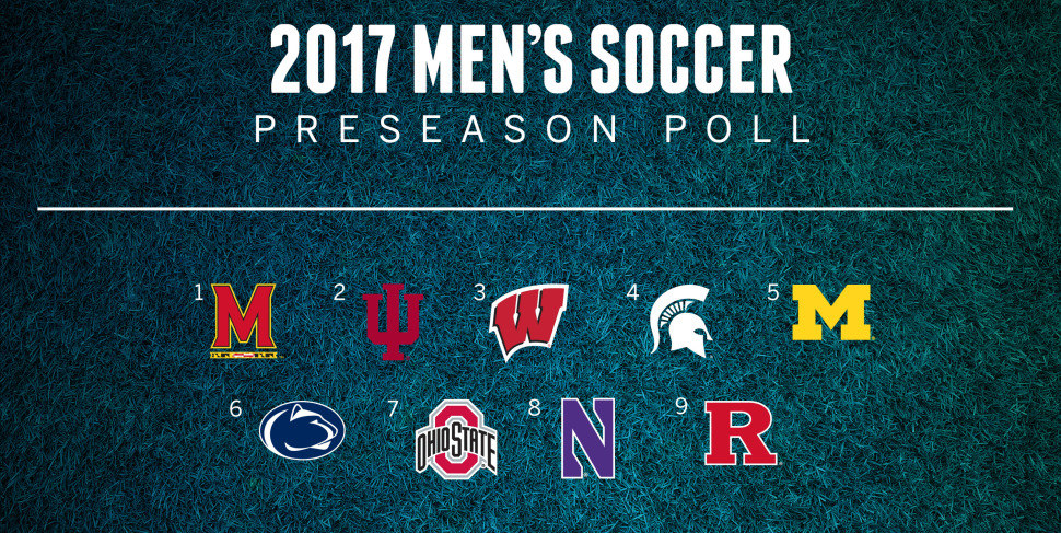 Coaches Poll (PC, bigten.org)